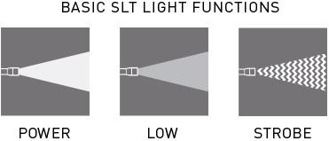 Ledlenser Technologia SLT